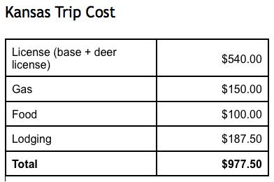 Kansas Deer Hunting Costs
